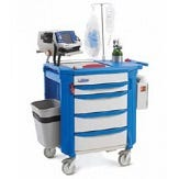 Emergency & Code Response Carts