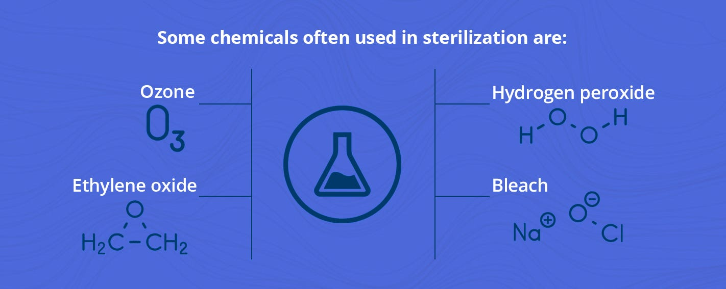 chemicals used in medical equipment sterilization